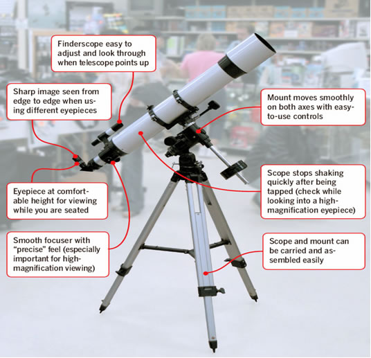 How To Buy A Telescope Where To Buy A Telescope Best